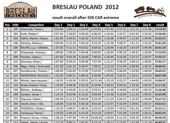 breslau-classement-final-2012.jpg